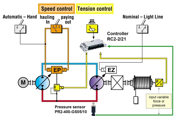 wiring diagram superwinch with Open Circuit on Question 31759 likewise Traveller Wireless Remote Control Wiring Diagram furthermore 77 as well Watch further Ewi 10000.